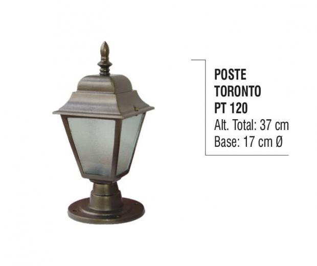 Postes Toronto